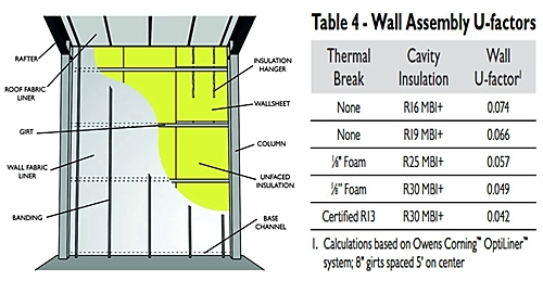 Therm-All-Wall-Assembly