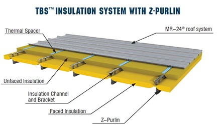 Butler Introduces Tbs Insulation System For Metal Roofing